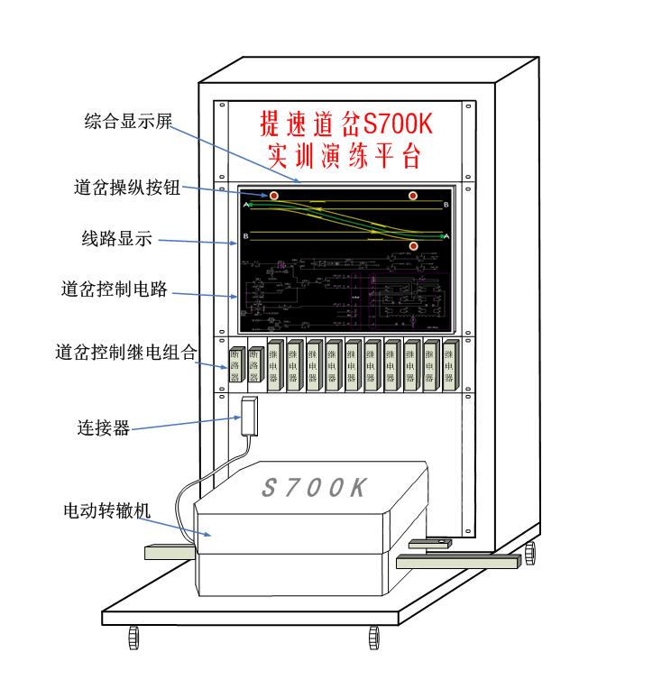 信号继电器,s700k三相交流电动转辙机,线路及控制电路状态显示计算机
