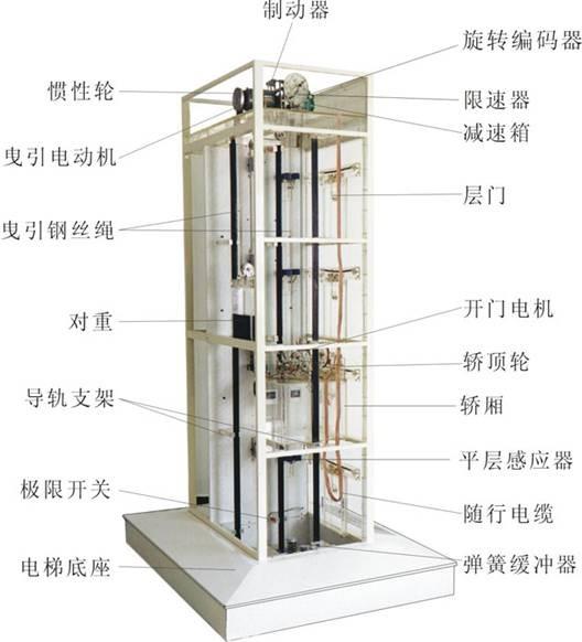 八位模型机结构图