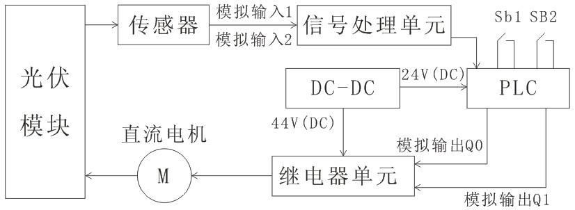 电路 电路图 电子 设计 素材 原理图 826_302