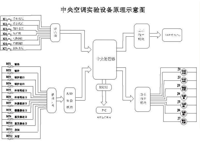 电路 电路图 电子 设计 素材 原理图 691_492