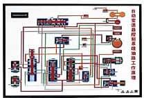 汽车电动程控示教板