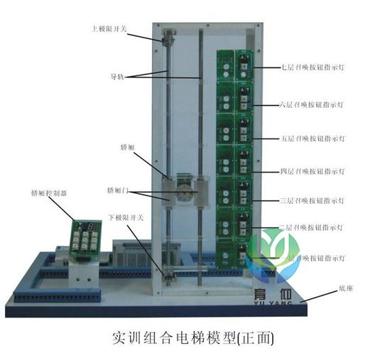 透明电梯教学模型