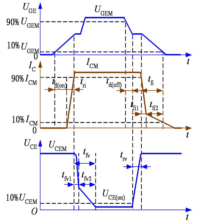 bjt的射极偏置电路