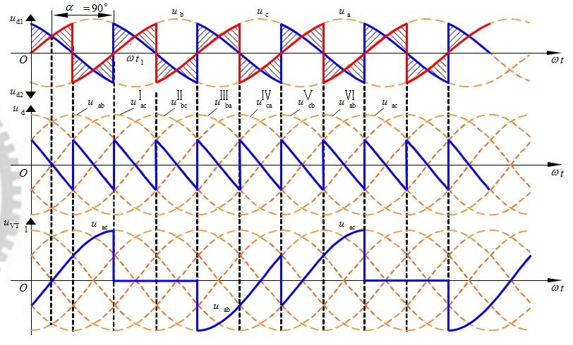 电力电子技术-三相桥式全控整流电路(2)