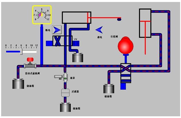 液压电路动画演示