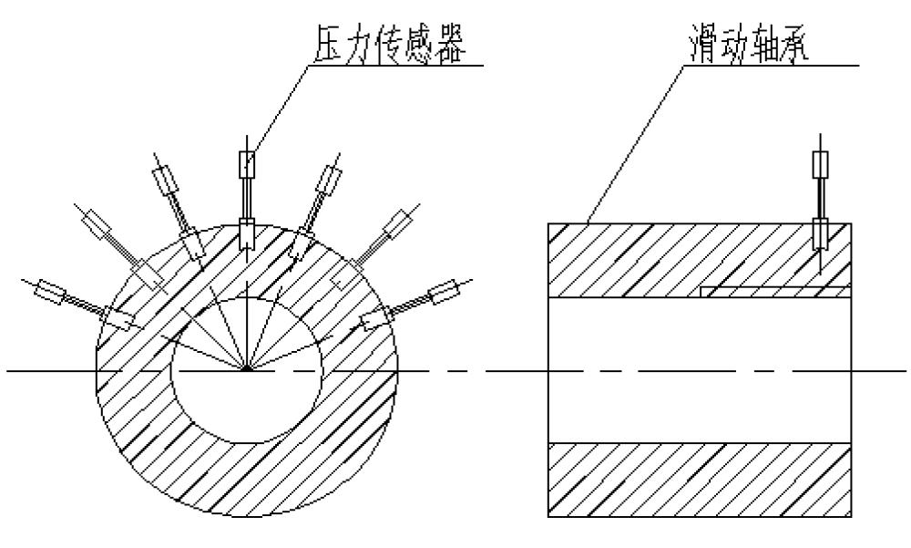 新闻动态     原实验台轴瓦结构为半瓦,为了减少端泄改为全瓦结构使