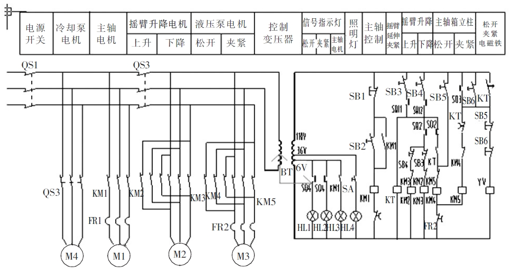 z3050摇臂钻床电气控制系统改进分析