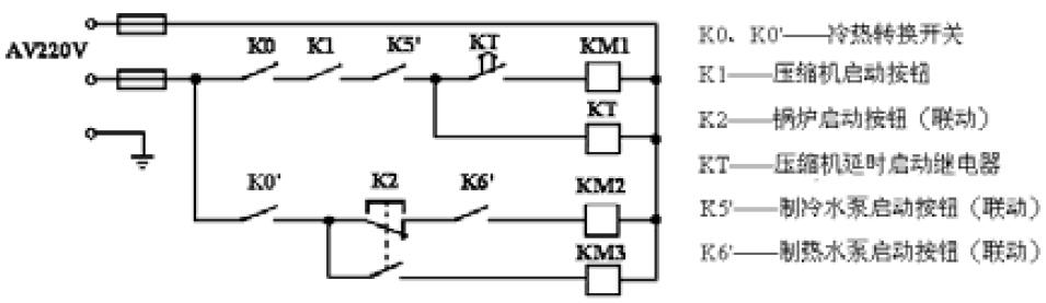 (4)增加制冷/制热的自动启停,延时,自锁,联锁,互锁等功能.