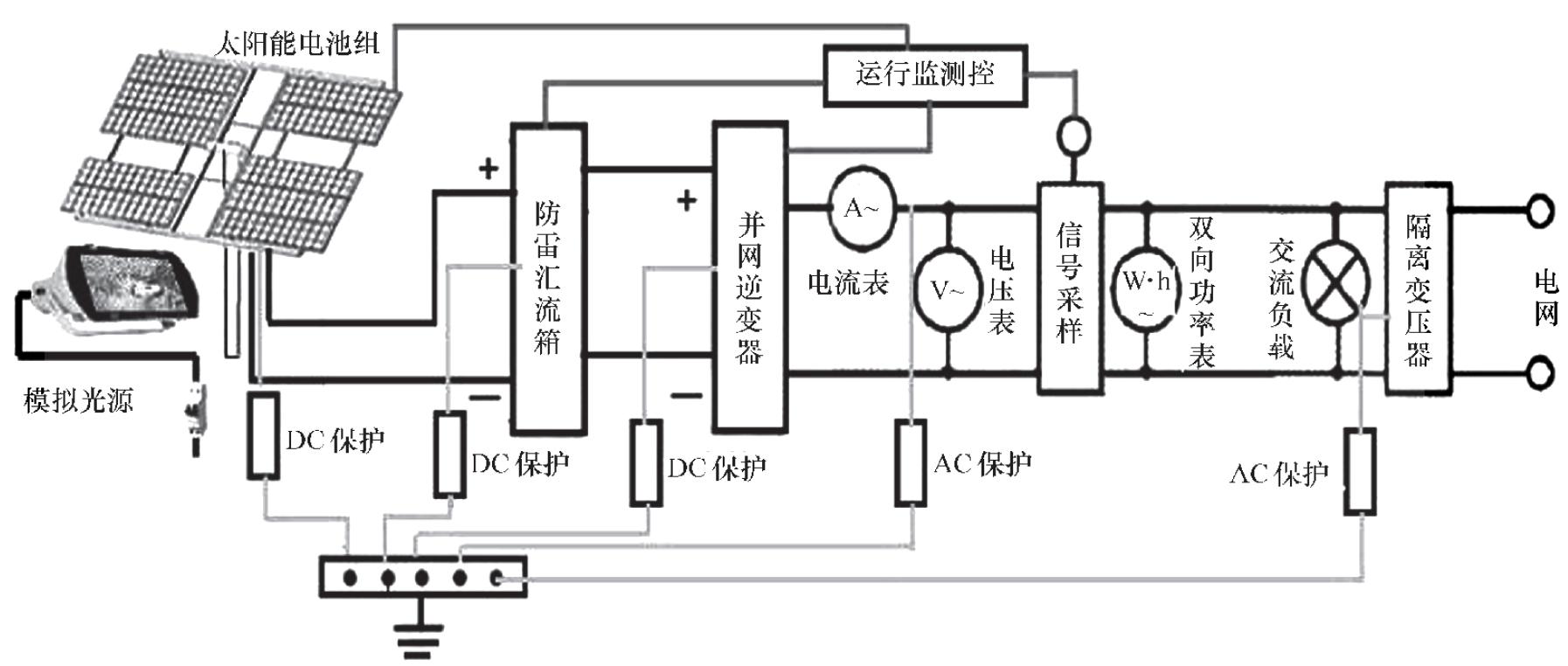 电路 电路图 电子 原理图 1794_762