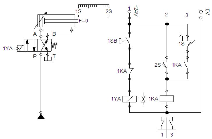 采用按钮,中间继电器,行程开关实现液压缸的自动往返运动,通过1sb